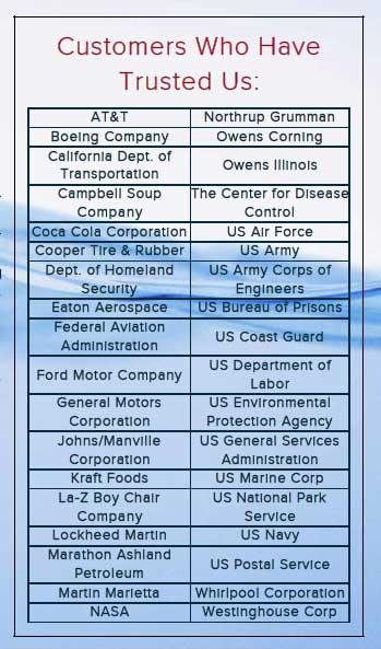 Water damage customer list